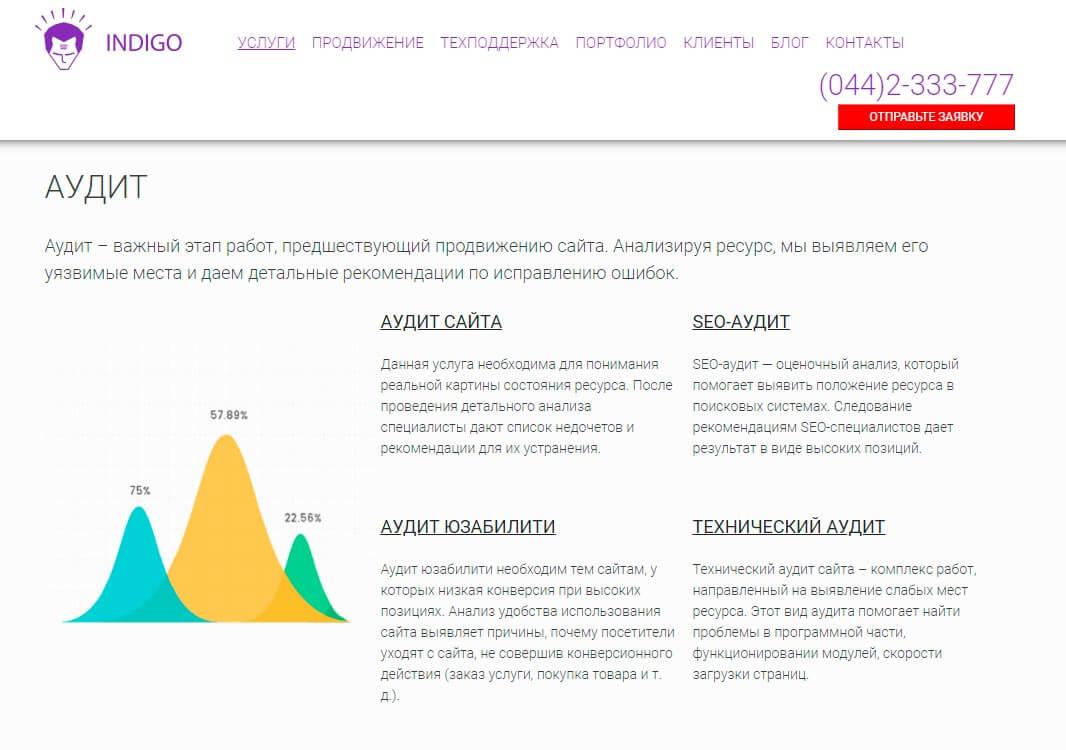 Indigo - обзор компании, услуги, отзывы, клиенты, Фото № 3 - google-seo.pro