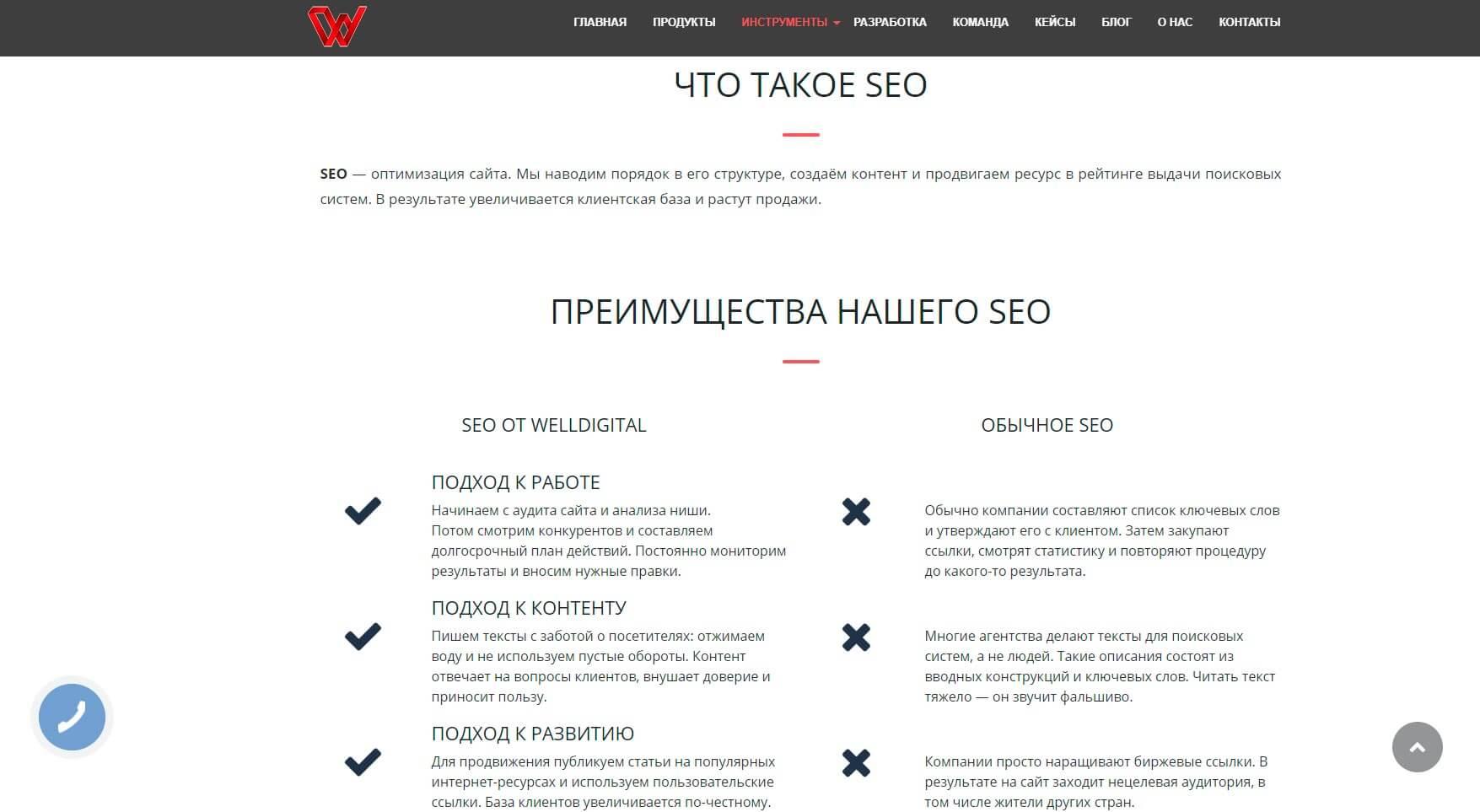WellDigital - обзор компании, услуги, отзывы, клиенты   Google SEO, Фото № 2 - google-seo.pro