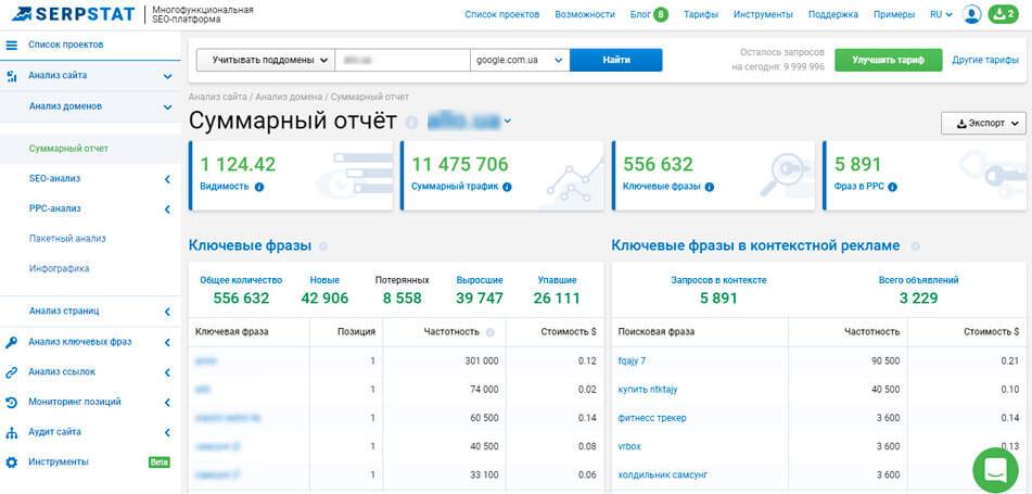 5 лучших сервисов для анализа конкурентов, Фото № 7 - google-seo.pro