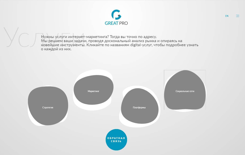 Great Pro - обзор компании, услуги, отзывы, клиенты | Google SEO, Фото № 2 - google-seo.pro