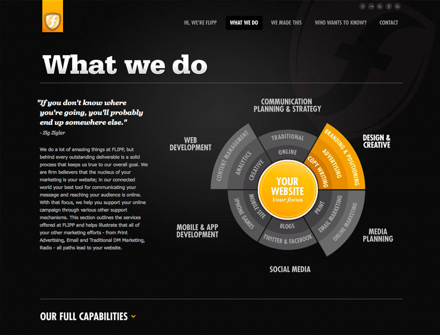 Страница «О нас». Нужна ли она? Как повысить её эффективность, Фото № 3 - google-seo.pro