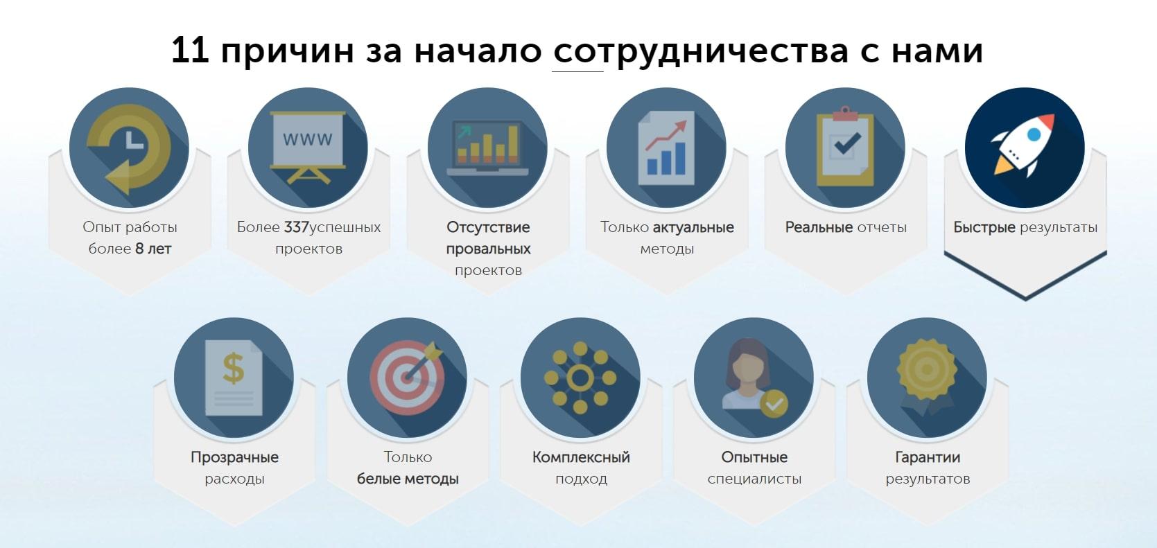 WEDEX - обзор компании, услуги, отзывы, клиенты   Google SEO, Фото № 2 - google-seo.pro
