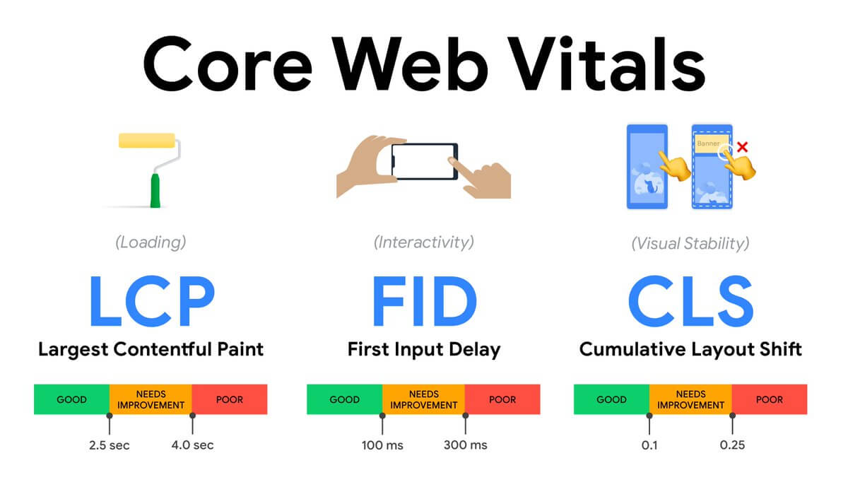 Google June 2021 Core Update: что известно об июньском обновлении ядра, Фото № 2 - google-seo.pro
