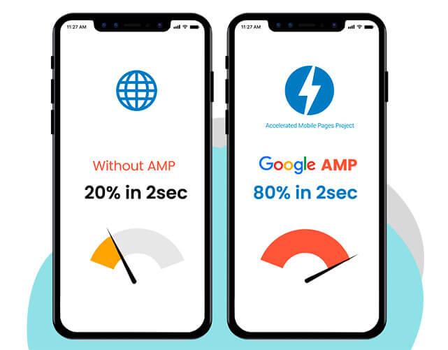 AMP страницы (Accelerated Mobile Pages) — все что нужно знать об ускоренных мобильных страницах, Фото № 3 - google-seo.pro